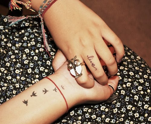 Small Inner Wrist Tattoos Birds: Bird Tattoos Inner Wrist Picture