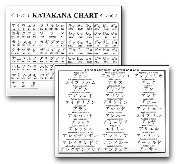 Tattoo Designs Japanese Names: Japanese Katana Kanji Lucky Names Words For Tattoo Design