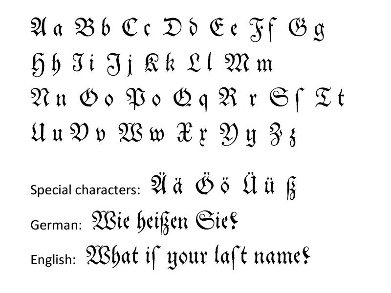 Fraktur Alphabet Tattoo Script Fonts
