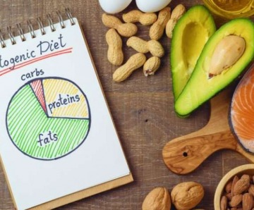 A Simple Guide Through the Keto Diet