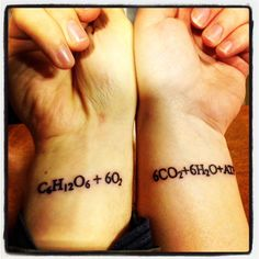 Chemic formula tattoo on wrist
