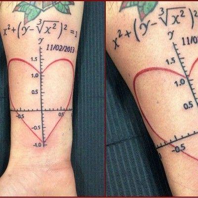 Formula tattoo on hand