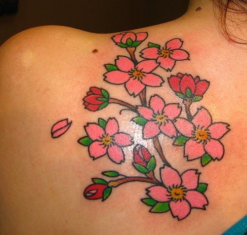 Pink and red cherry tattoo on arm