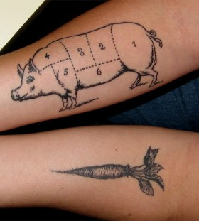 Funny numbers and pig tattoo