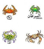 Astrological Zodiac Sign Tattoos Meanings