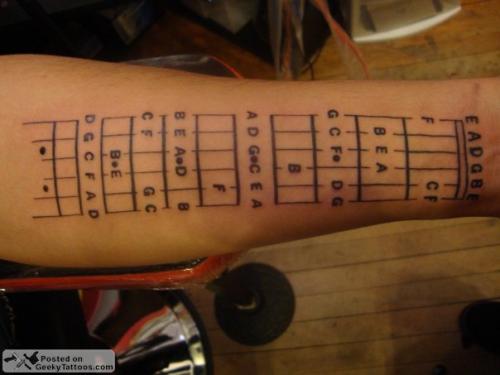 Guitar Tattoo Stick On Body Tattoo Design Art Flash Pictures