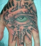 Eye Tattoos Designs on Hand