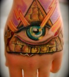 Awesome 3D Egyptian Eye Tattoo Designs on Hand