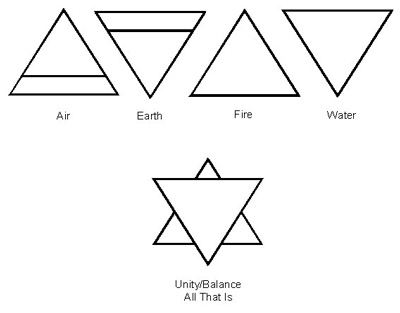Diamond Symbol Meaning For Tattoos