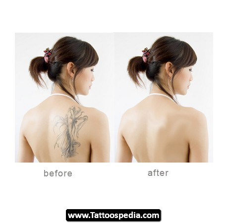 Ultimate Tattoo Makeup Cover Up