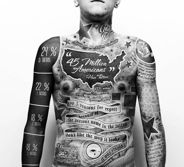 Whole Body Tattoos Design For Men