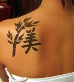 Japanese Symbol Characters Tattoo on the Back