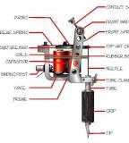 Tattoo Machine Details