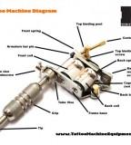 Tattoo Machine Diagram With A Hildbrandt 444 Marlin Gun